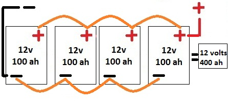 4 Batteries connected in Parallel 12 volt