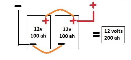 Battery connected in Parallel 12 volt