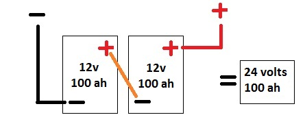 Battery connected in Series 12 volt