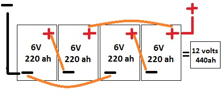 altwindpower battery bank configuration series and parallel on 12 Volt Relays Diagram 12 Volt Solar Wiring-Diagram for 4 batteries connected in series and parallel 6 volt