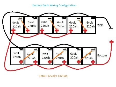 Battery Bank Configuration Series Parallel